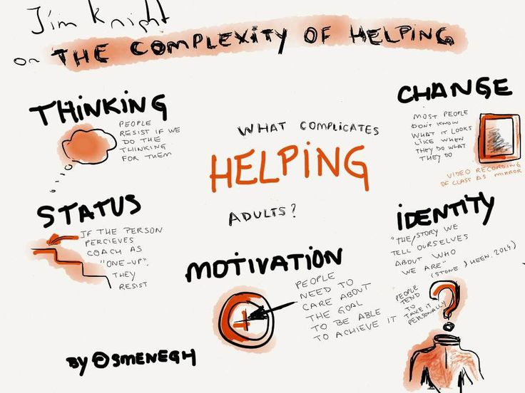 Helping involves thinking, equal status, shared motivation, willingness to change and self-reflection for change