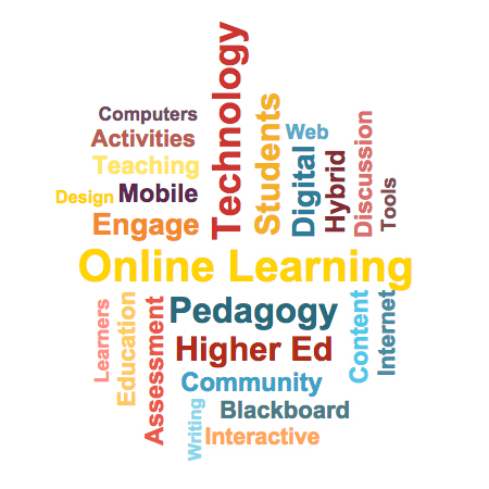 Word cloud about online learning