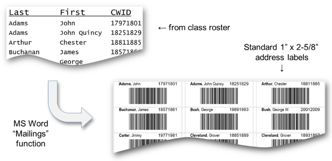 barcodes used to scan and return graded exams