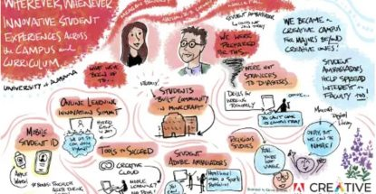 infographic sketch of Bennett and Loewen's presentation